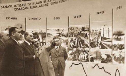 Cumhuriyet'ten Çok Partili Yaşama Uzanan Sürecin Ekonomi Politiği (1923-1946)