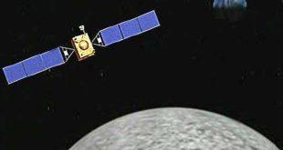 Çin Uzay Araştırma Aracı çeviri analiz tesad