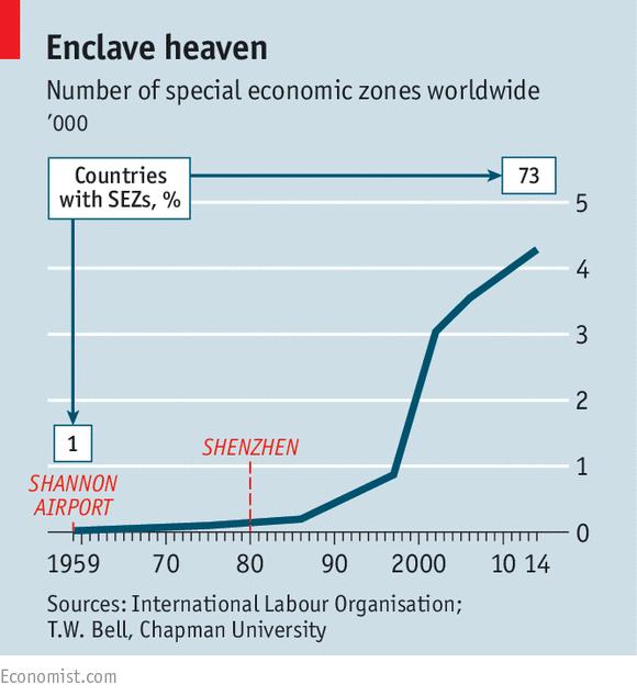 Enclave heaven