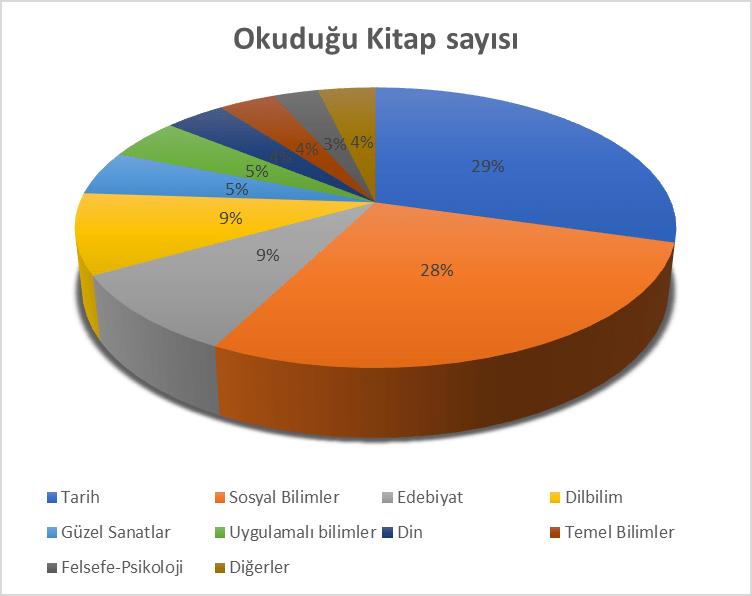 Atatürk ve Halifelik